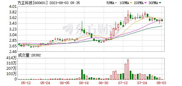 K圖 600601_1