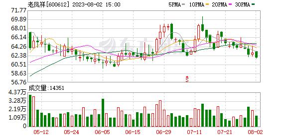 K图 600612_1