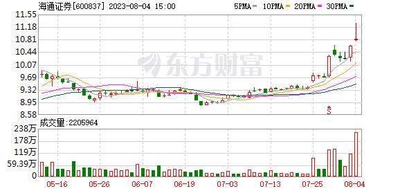 K图 600837_1