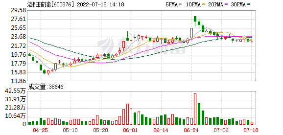 K圖 600876_1
