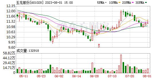 K图 601028_1