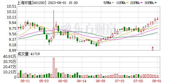 K图 601200_1