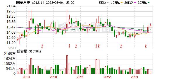K图 601211_1