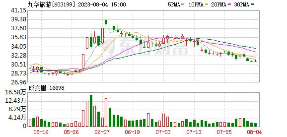 K图 603199_1