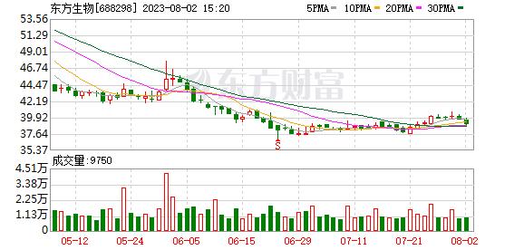 6月1日短线股票推荐