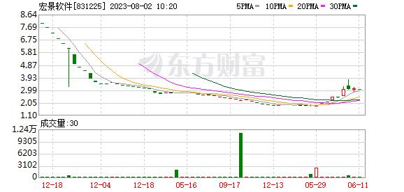 K图 831225_60