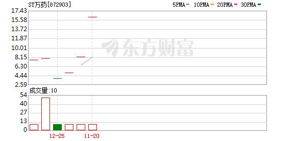K图 872903_60