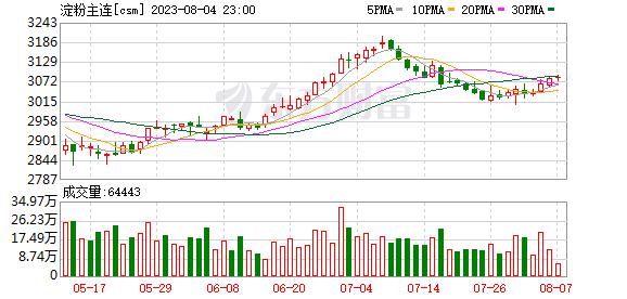 K图 csm_4