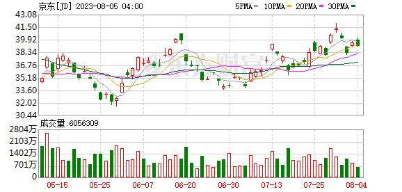 K圖 jd_31