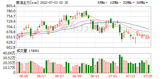 K图 scm_4