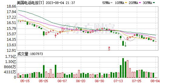 K图 t_31