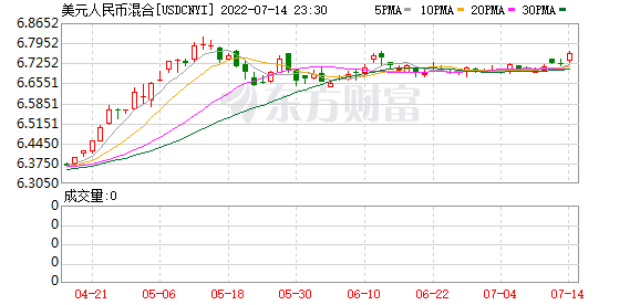 K usdcnyi_0
