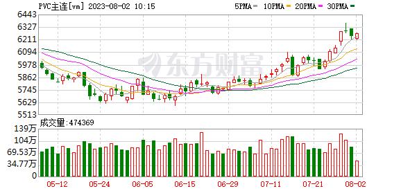 K图 vm_4
