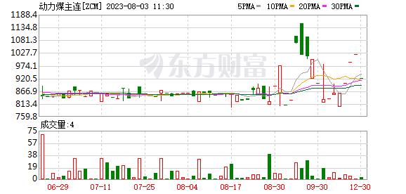 K图 zcm_4