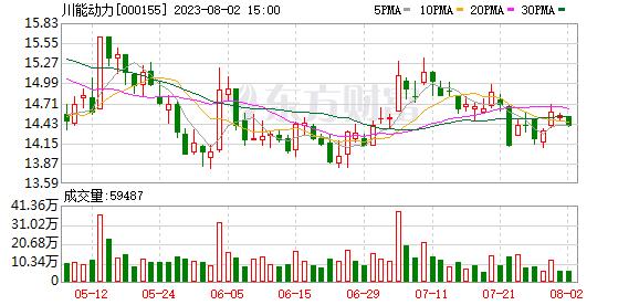 四川省新能源动力股份有限公司2019年第3次临时股东大会决议公告