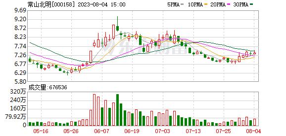 K图 000158_0