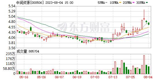 上海嘉麟杰纺织品股份有限公司关于对深圳证券交易所重组问询函的...