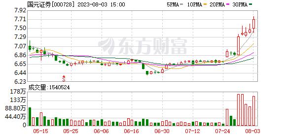 K圖 000728_0