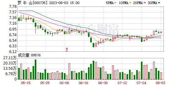 K图 000735_0