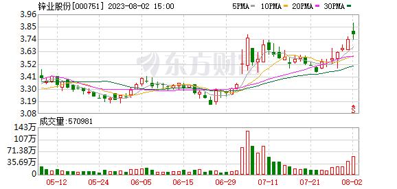 <b>葫芦岛锌业股份有限公司关于公司2019年前三季度业绩预告公告</b>