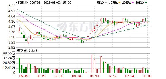 鄂州股票配资:旅游股⊘走☿强