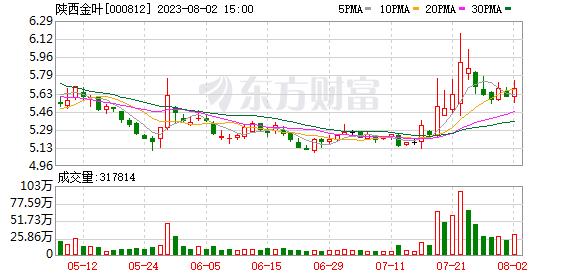 K图 000812_0