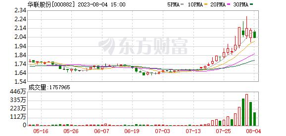 北京华联百货有限公司大股东减持股份预披露公告