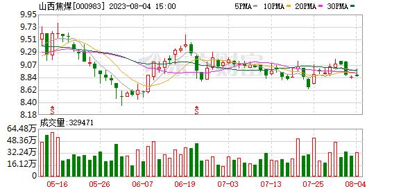 西山煤电拟发行不超过30亿元公司债有利于调整融资结构