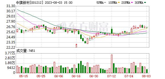K图 001212_0