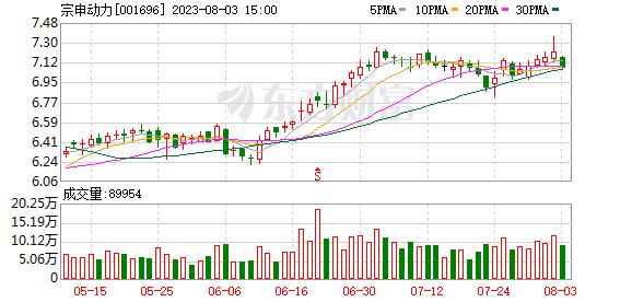 K图 001696_0