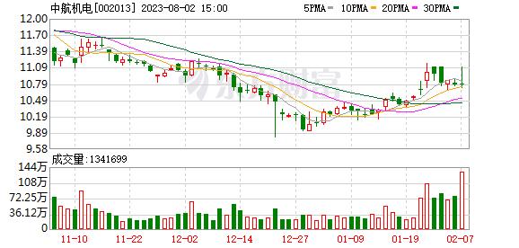 K图 002013_0