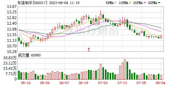 K图 002017_0