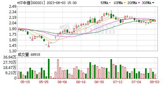 K图 002021_0