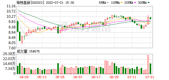 K图 002023_0