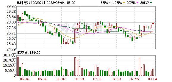 K图 002074_0