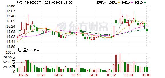 K图 002077_0