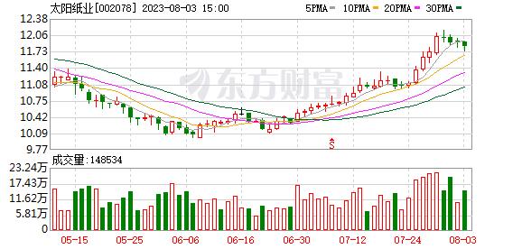 K图 002078_0