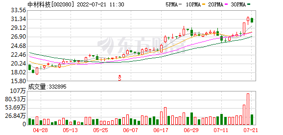K图 002080_0