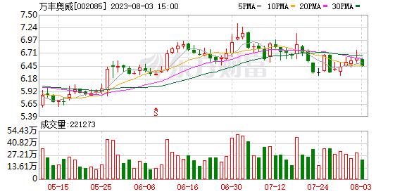 K图 002085_0