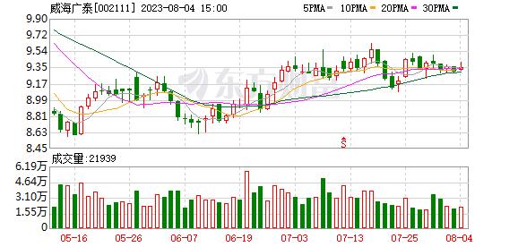 K图 002111_0
