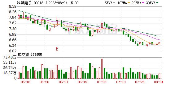 K图 002121_0