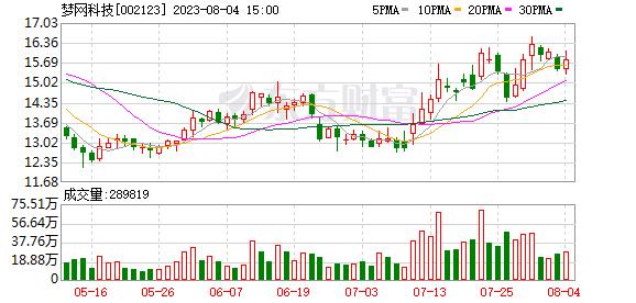 K图 002123_0