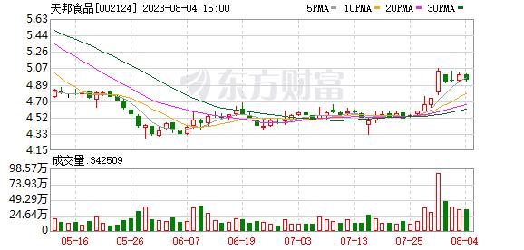 K图 002124_0