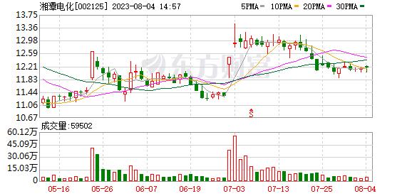 K图 002125_0