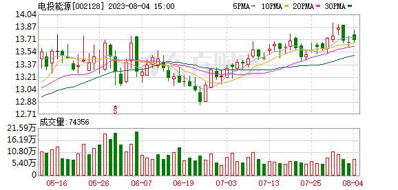 K图 002128_0