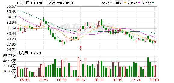 K图 002129_0