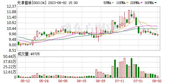 K图 002134_0
