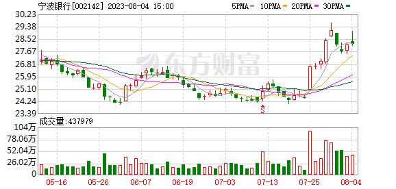 K图 002142_0