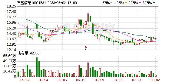 K图 002153_0