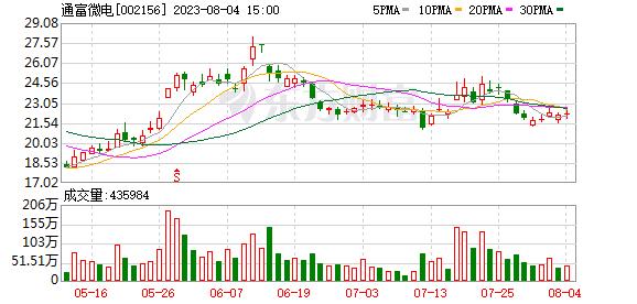 K图 002156_0